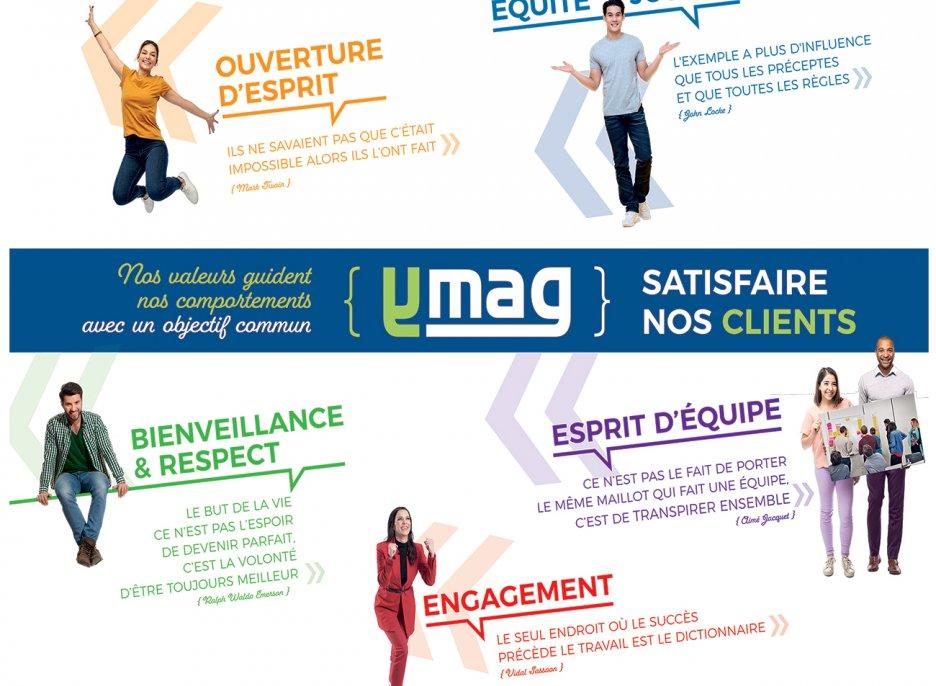 Valeurs ymag – équité justice esprit d'équipe engagement respect bienveillance satisfaction client
