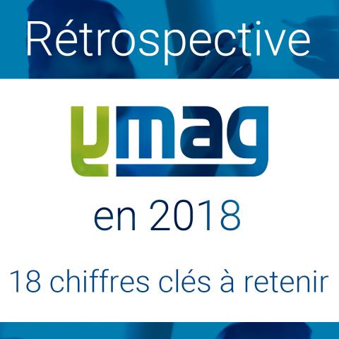retrospective : 18 chiffres cles ymag en 2018 - logiciel pour centre de formation